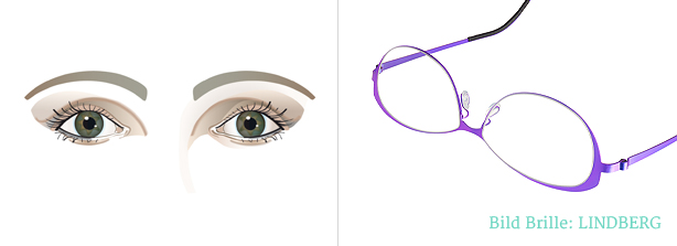 Augenbrauen-Formen: Bild: Kuratorium Gutes Sehen, Lindberg