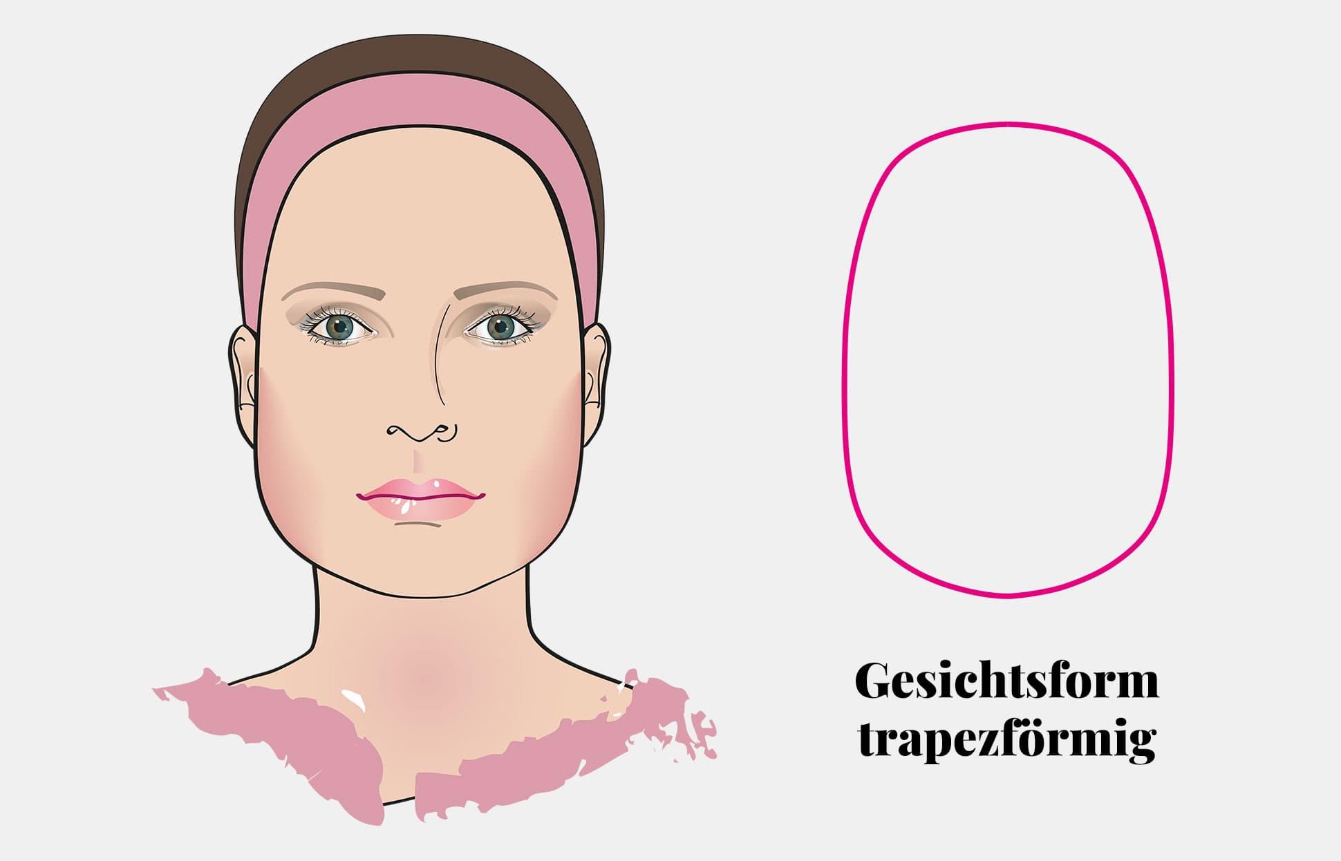 Gesichtsform Trapezformiges Gesicht Brillenstyling