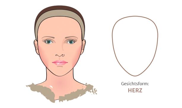 Gesichtsform: Herzförmiges Gesicht - Brillenstyling