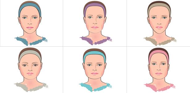 Die sechs Gesichtsformen