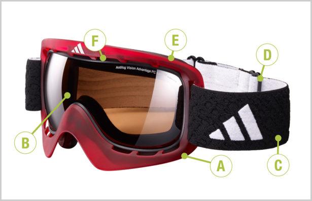 Bestandteile einer Wintersportbrille
